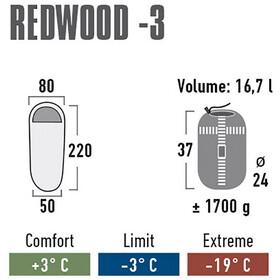 High Peak Redwood -3 Sac de couchage, dark grey